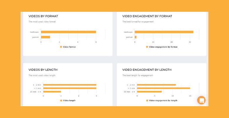 Facebook Video Engagement Metrics
